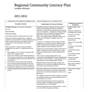 Regional Community Literacy Plan