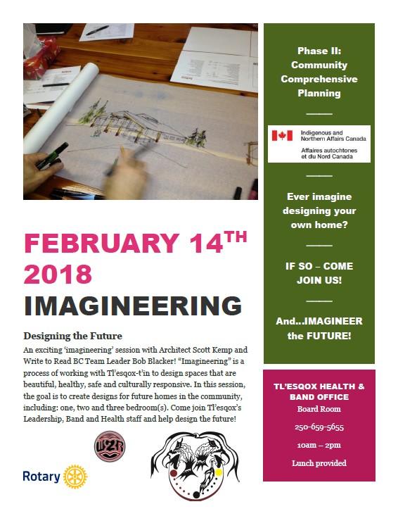 Imagineering Poster